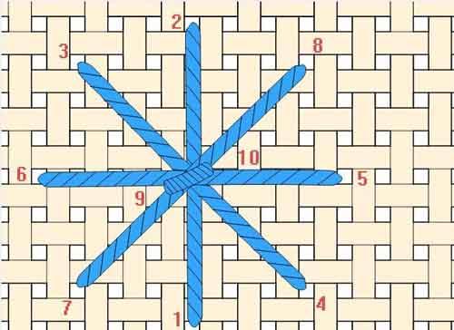 Шов болгарский крест при вышивке крестом