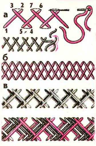 Основные швы при вышивке