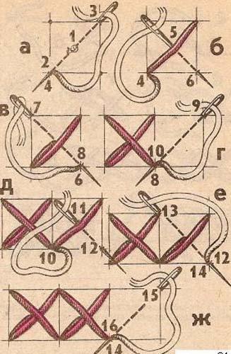 Шов прямой крест при вышивке