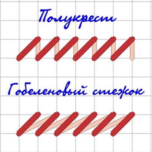 Шов полукрестик при вышивке крестом