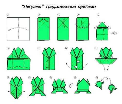 Современное развитие оригами