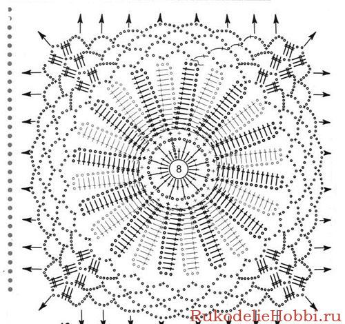 Вязанная шаль Ромашки